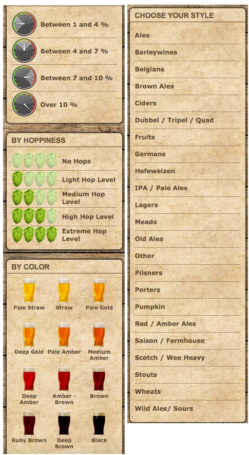 browse craft beer styles